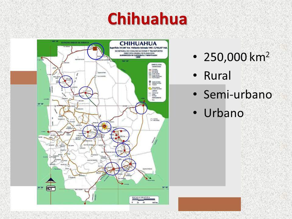 Chihuahua 250,000 km 2 Rural Semi-urbano Urbano