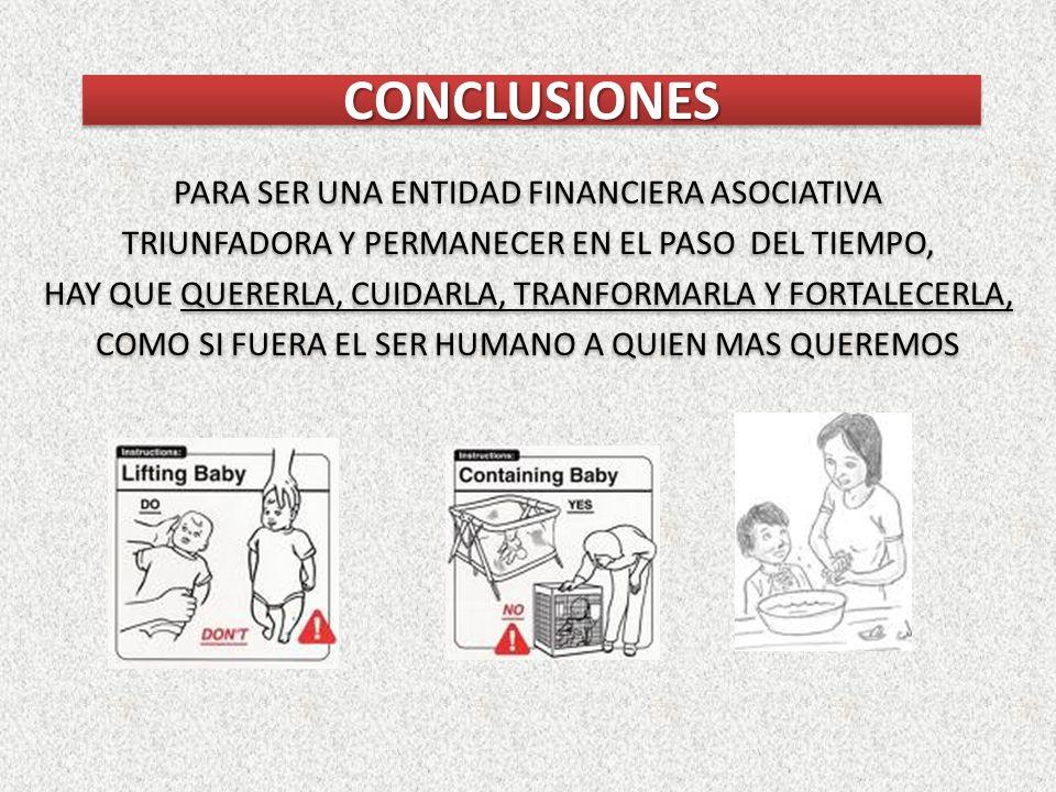 CONCLUSIONESCONCLUSIONES PARA SER UNA ENTIDAD FINANCIERA ASOCIATIVA TRIUNFADORA Y PERMANECER EN EL PASO DEL TIEMPO, HAY QUE QUERERLA, CUIDARLA, TRANFO