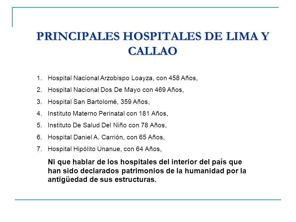 PRINCIPALES HOSPITALES DE LIMA Y CALLAO 1.Hospital Nacional Arzobispo Loayza, con 458 Años, 2.Hospital Nacional Dos De Mayo con 469 Años, 3.Hospital S