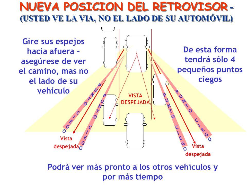 Podrá ver más pronto a los otros vehículos y por más tiempo Gire sus espejos hacia afuera - asegúrese de ver el camino, mas no el lado de su vehículo