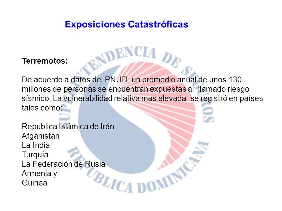 Temblor de Tierra Un temblor de tierra con medición de 6.5 en la Escala de Ritcher, sacudió la República Dominicana el 23 de Septiembre del 2003.