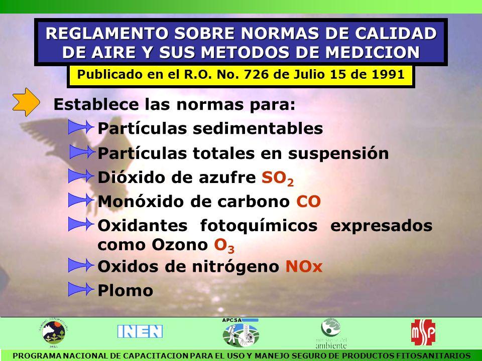 REGLAMENTO DE NORMAS DE EMISION PARA FUENTES FIJAS DE COMBUSTION Publicado en el R.O.