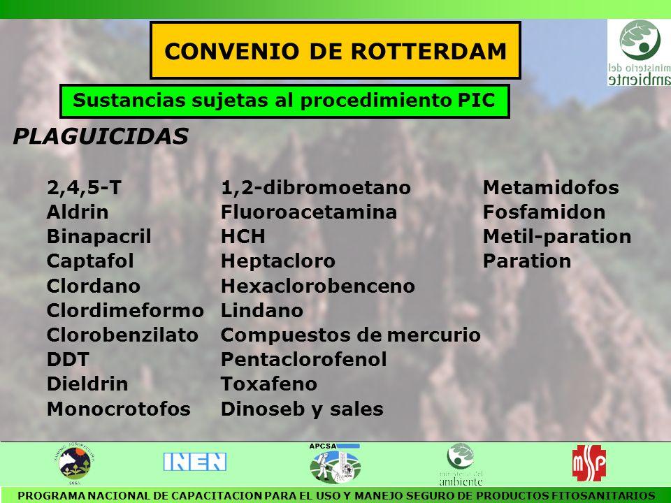 Sustancias sujetas al procedimiento PIC QUIMICO INDUSTRIAL Crocidolita Bifenilos policlorados Bifenilos polibromados Terfenilos policlorados Fosfato de tris (2,3-dibromopropil) PROGRAMA NACIONAL DE CAPACITACION PARA EL USO Y MANEJO SEGURO DE PRODUCTOS FITOSANITARIOS CONVENIO DE ROTTERDAM