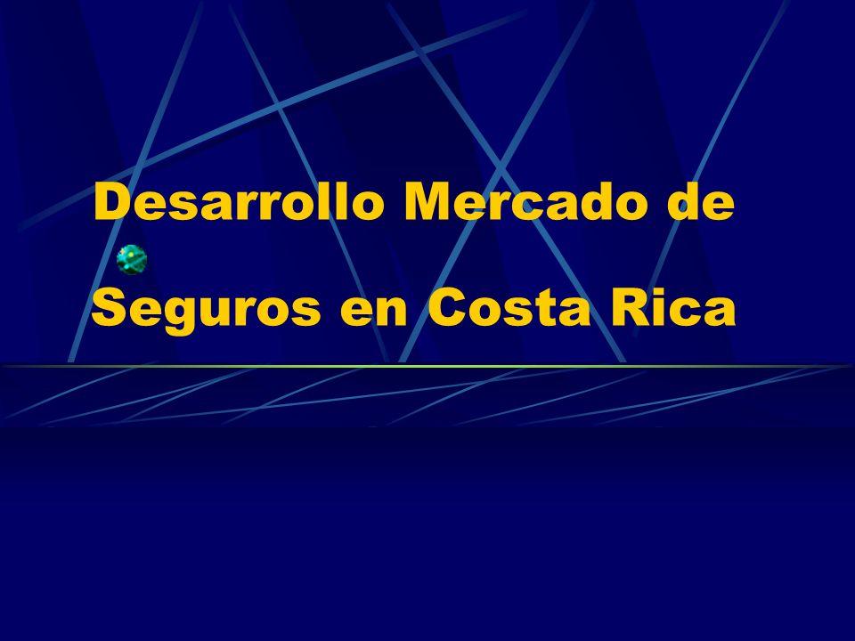 Desarrollo Mercado de Seguros en Costa Rica