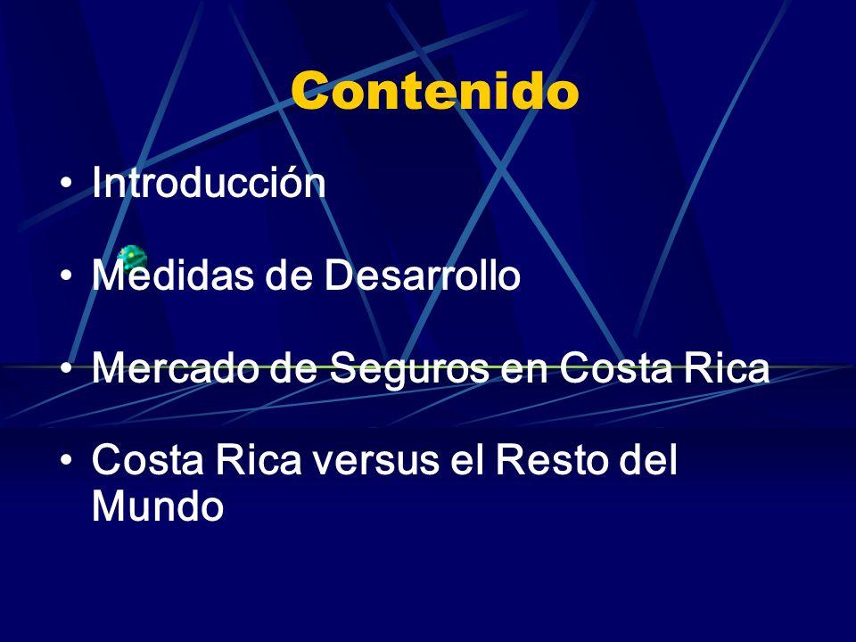 Contenido Introducción Medidas de Desarrollo Mercado de Seguros en Costa Rica Costa Rica versus el Resto del Mundo
