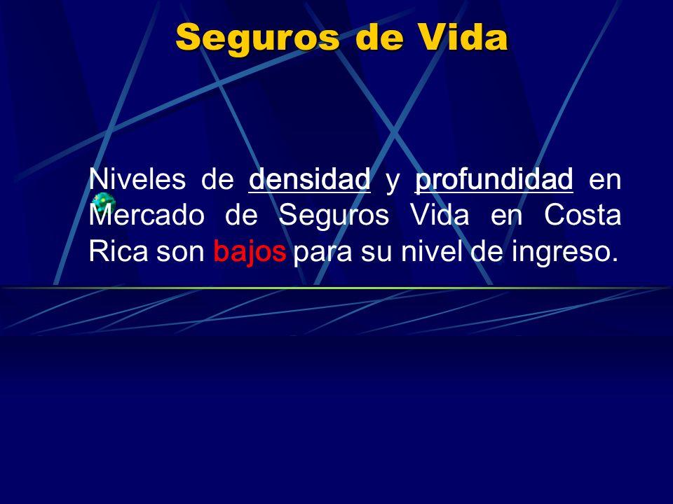 Seguros de Vida Niveles de densidad y profundidad en Mercado de Seguros Vida en Costa Rica son bajos para su nivel de ingreso.
