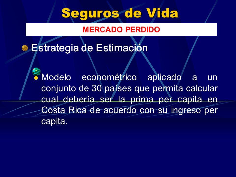 Seguros de Vida MERCADO PERDIDO Estrategia de Estimación Modelo econométrico aplicado a un conjunto de 30 países que permita calcular cual debería ser la prima per capita en Costa Rica de acuerdo con su ingreso per capita.