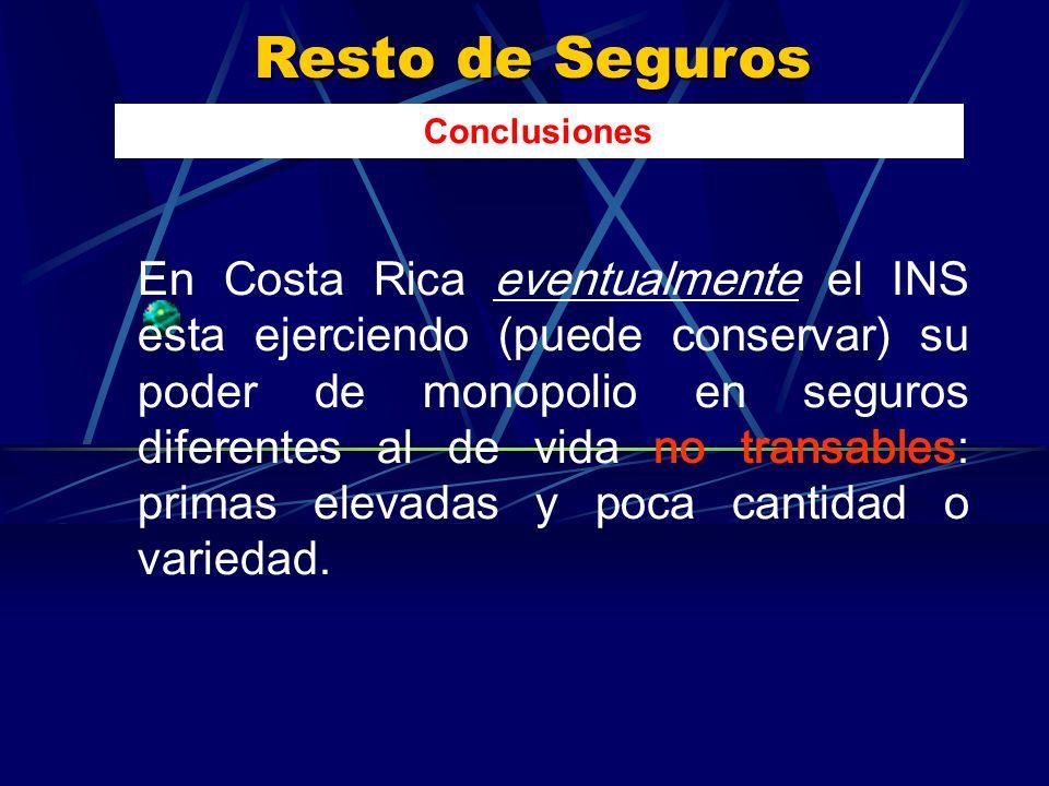 Resto de Seguros Conclusiones En Costa Rica eventualmente el INS esta ejerciendo (puede conservar) su poder de monopolio en seguros diferentes al de vida no transables: primas elevadas y poca cantidad o variedad.
