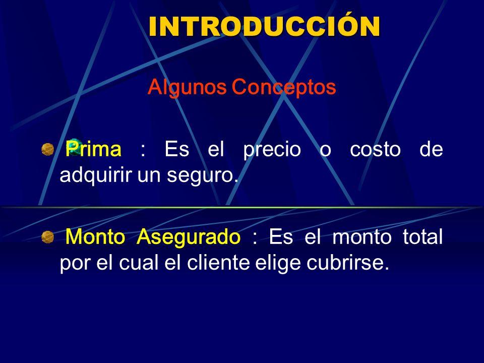 INTRODUCCIÓN Algunos Conceptos Prima : Es el precio o costo de adquirir un seguro.