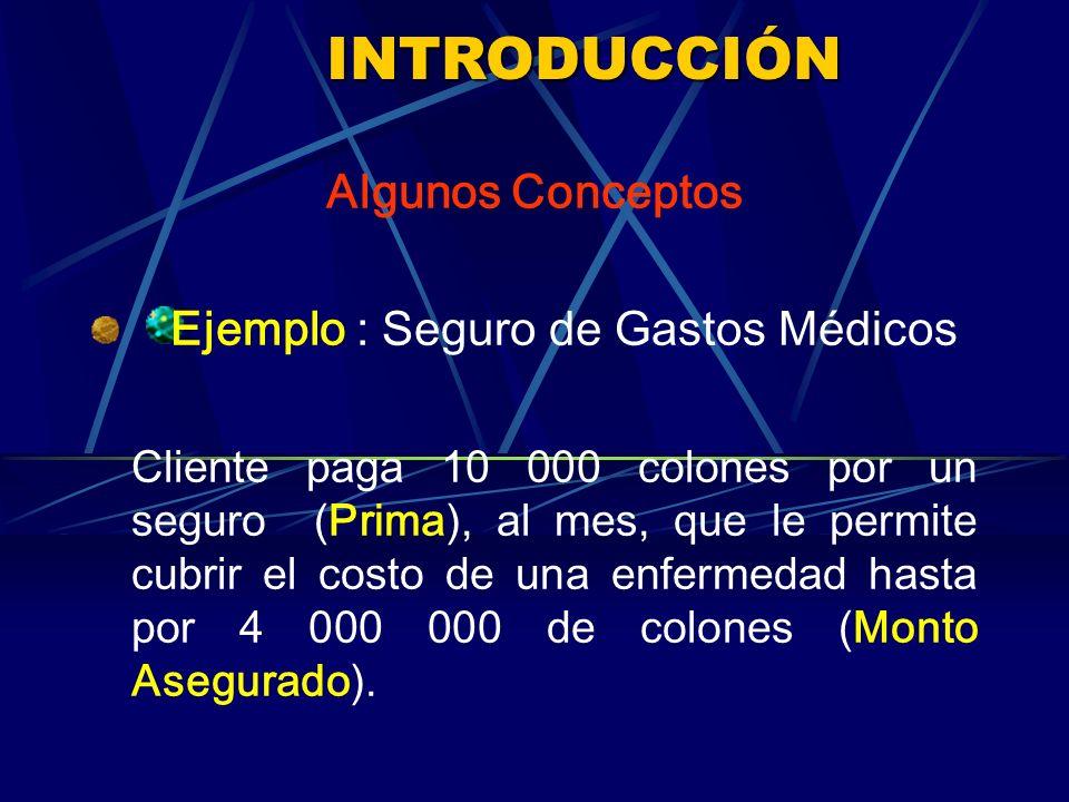 INTRODUCCIÓN Algunos Conceptos Ejemplo : Seguro de Gastos Médicos Cliente paga 10 000 colones por un seguro (Prima), al mes, que le permite cubrir el costo de una enfermedad hasta por 4 000 000 de colones (Monto Asegurado).