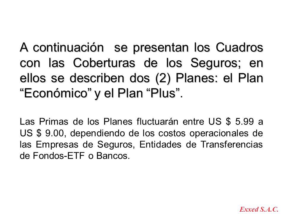 A continuación se presentan los Cuadros con las Coberturas de los Seguros; en ellos se describen dos (2) Planes: el Plan Económico y el Plan Plus A continuación se presentan los Cuadros con las Coberturas de los Seguros; en ellos se describen dos (2) Planes: el Plan Económico y el Plan Plus.