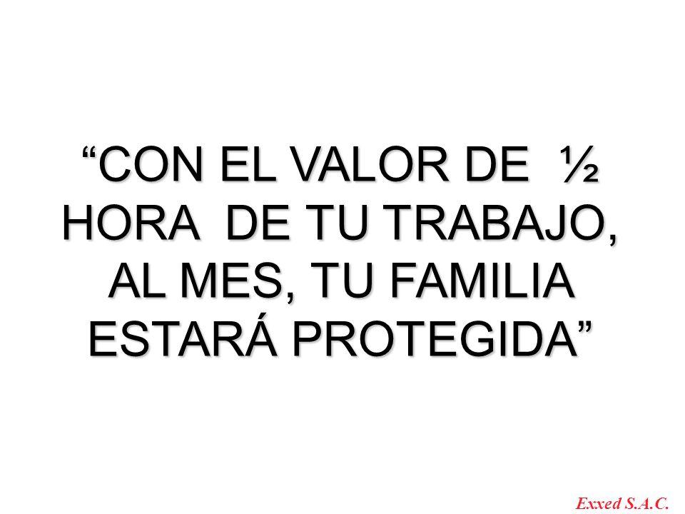 CON EL VALOR DE ½ HORA DE TU TRABAJO, AL MES, TU FAMILIA ESTARÁ PROTEGIDA Exxed S.A.C.