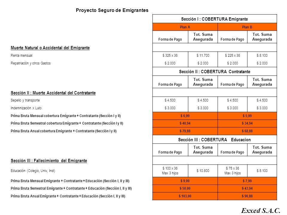 Proyecto Seguro de Emigrantes Sección I : COBERTURA Emigrante Plan APlan B Forma de Pago Tot.