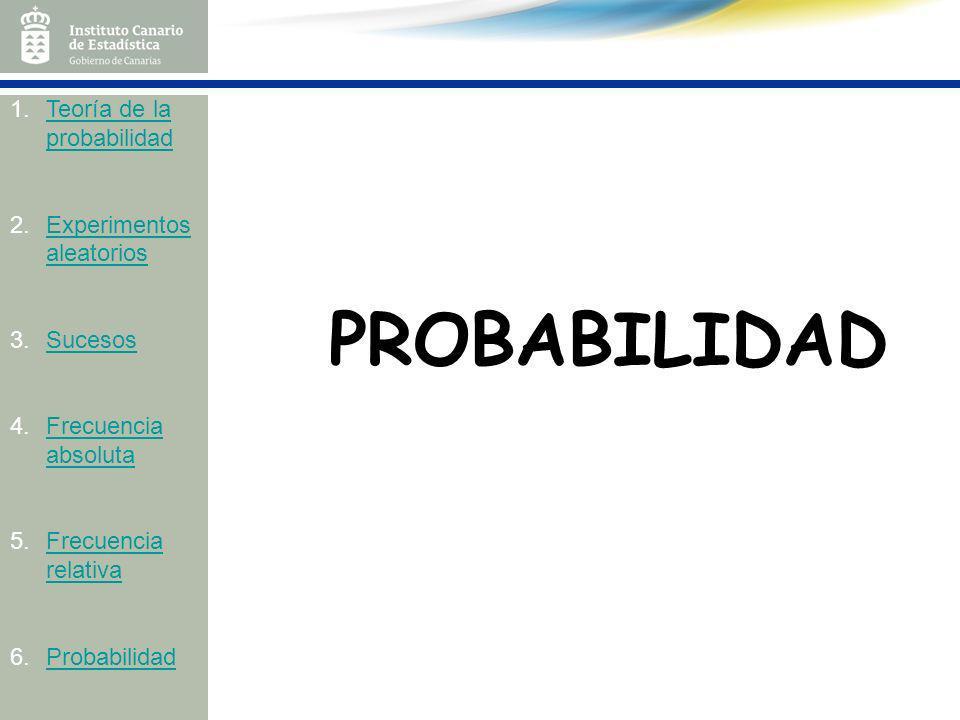 PROBABILIDAD 1.Teoría de la probabilidadTeoría de la probabilidad 2.Experimentos aleatoriosExperimentos aleatorios 3.SucesosSucesos 4.Frecuencia absol