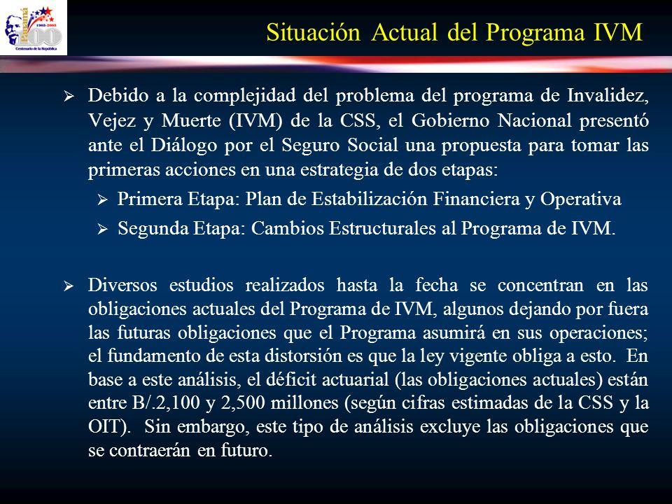 Cambios al Programa IVM (cont.) Efecto de un aumento en la cuota obrero patronal Aumento Total Valor Presente Neto Aproximado de Aumento (B/.