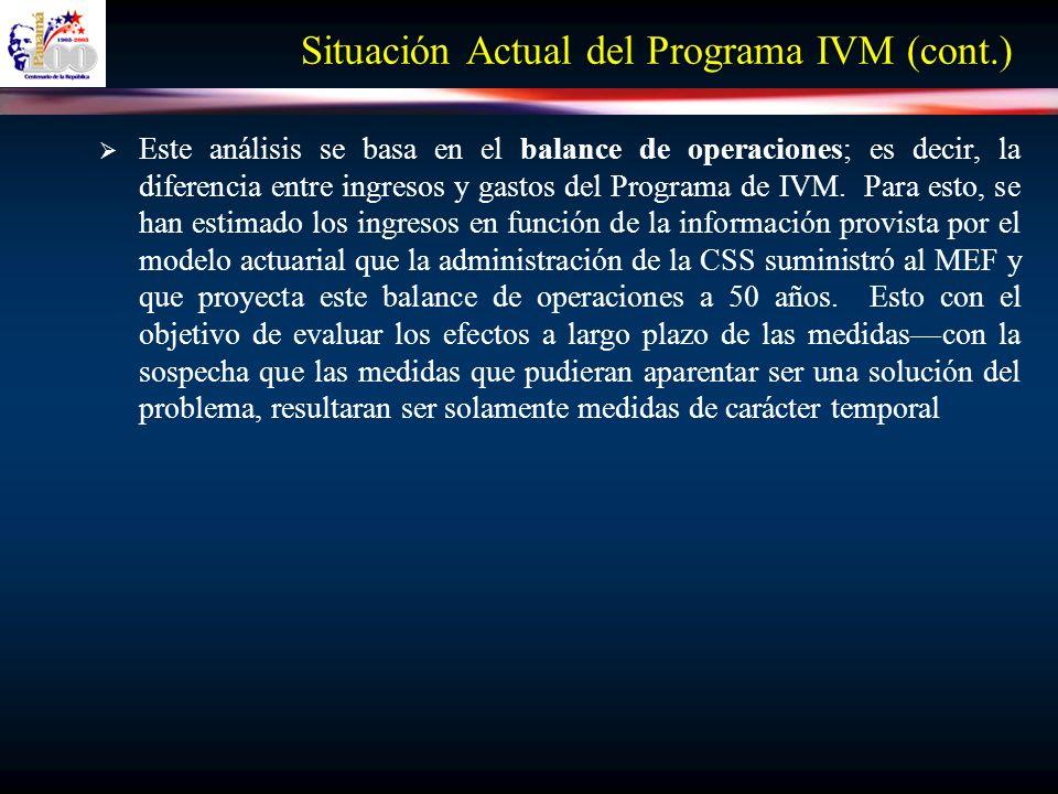 Cambios al Programa IVM (cont.) 3.