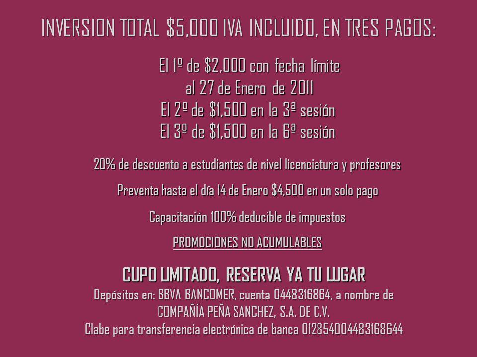 INVERSION TOTAL $5,000 IVA INCLUIDO, EN TRES PAGOS: 20% de descuento a estudiantes de nivel licenciatura y profesores Preventa hasta el día 14 de Enero $4,500 en un solo pago Capacitación 100% deducible de impuestos PROMOCIONES NO ACUMULABLES CUPO LIMITADO, RESERVA YA TU LUGAR Depósitos en: BBVA BANCOMER, cuenta 0448316864, a nombre de COMPAÑÍA PEÑA SANCHEZ, S.A.