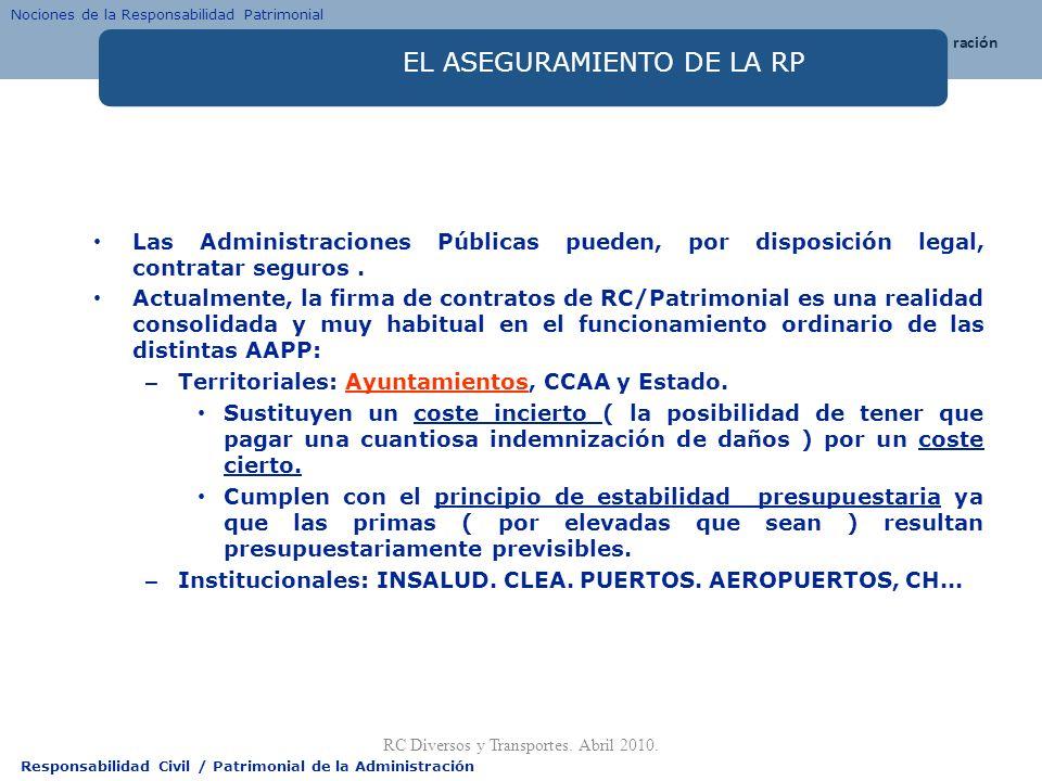 Responsabilidad Civil / Patrimonial de la Administración EL ASEGURAMIENTO DE LA RP Las Administraciones Públicas pueden, por disposición legal, contra