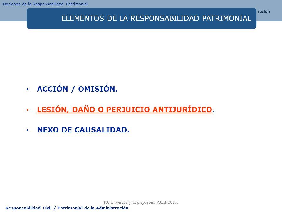 Responsabilidad Civil / Patrimonial de la Administración ELEMENTOS DE LA RESPONSABILIDAD PATRIMONIAL ACCIÓN / OMISIÓN. LESIÓN, DAÑO O PERJUICIO ANTIJU
