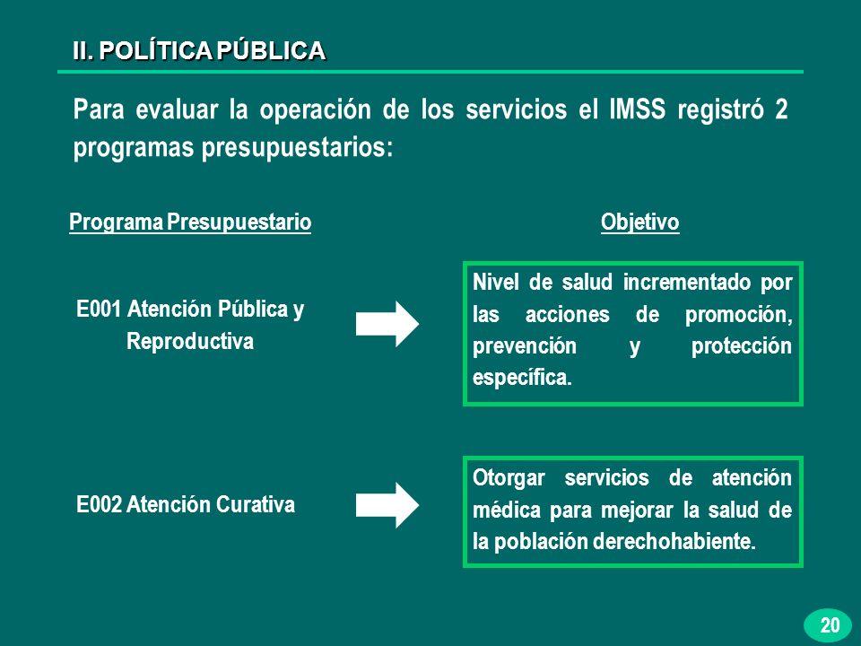 20 Para evaluar la operación de los servicios el IMSS registró 2 programas presupuestarios: E001 Atención Pública y Reproductiva E002 Atención Curativa Nivel de salud incrementado por las acciones de promoción, prevención y protección específica.