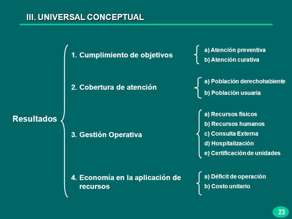 23 III. UNIVERSAL CONCEPTUAL Resultados 1.