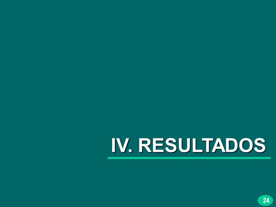 24 IV. RESULTADOS