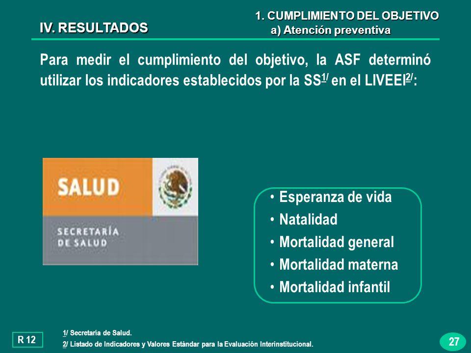 27 Para medir el cumplimiento del objetivo, la ASF determinó utilizar los indicadores establecidos por la SS 1/ en el LIVEEI 2/ : R 12 IV.