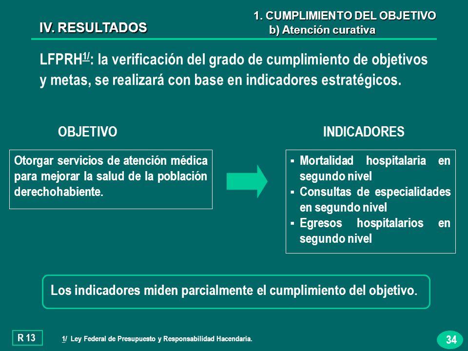 34 LFPRH 1/ : la verificación del grado de cumplimiento de objetivos y metas, se realizará con base en indicadores estratégicos.