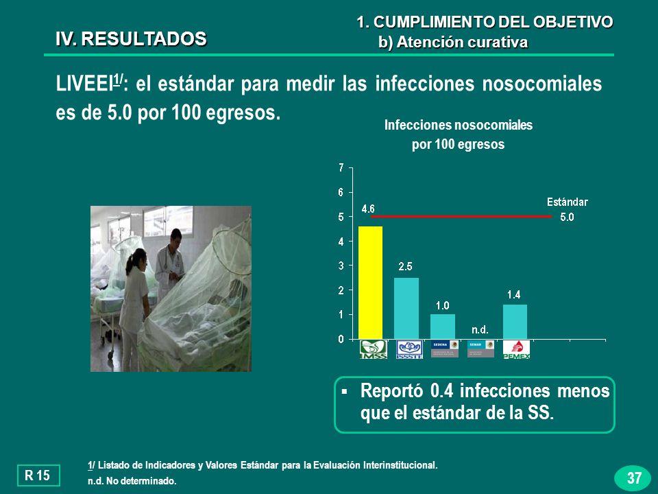 37 LIVEEI 1/ : el estándar para medir las infecciones nosocomiales es de 5.0 por 100 egresos.