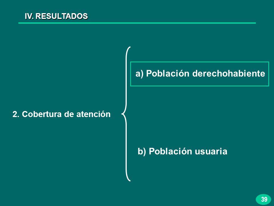 39 IV. RESULTADOS 2. Cobertura de atención a) Población derechohabiente b) Población usuaria