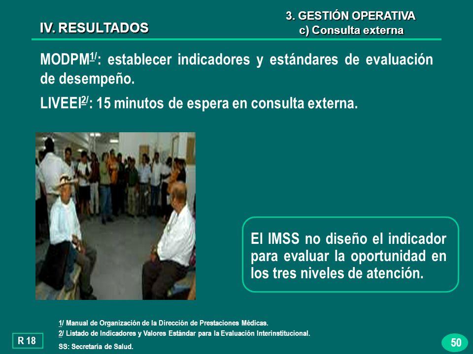 50 MODPM 1/ : establecer indicadores y estándares de evaluación de desempeño.