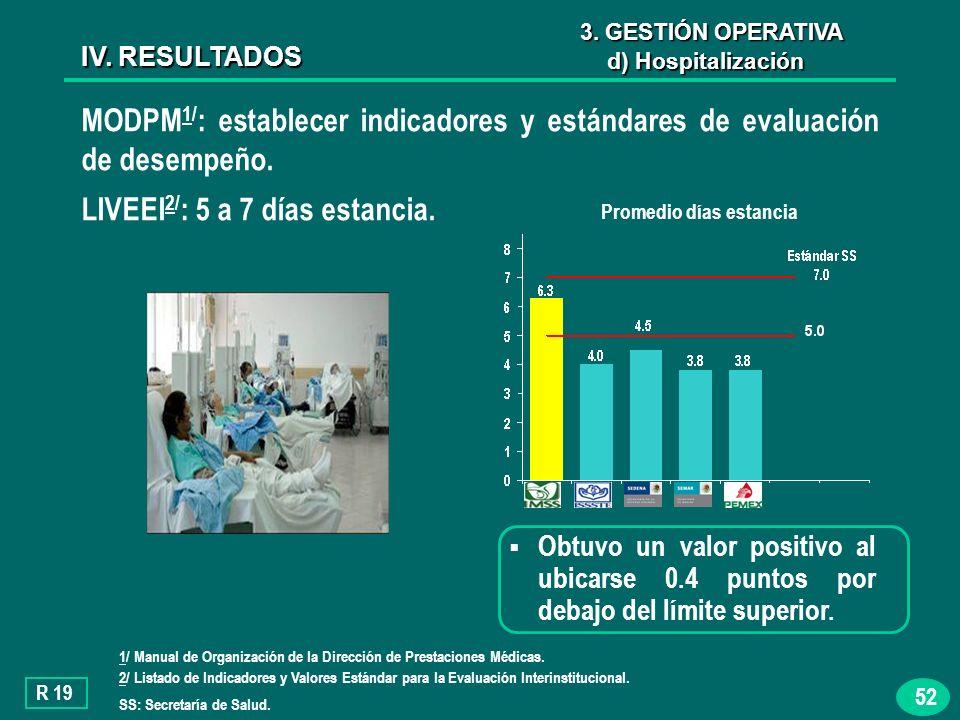 52 MODPM 1/ : establecer indicadores y estándares de evaluación de desempeño.