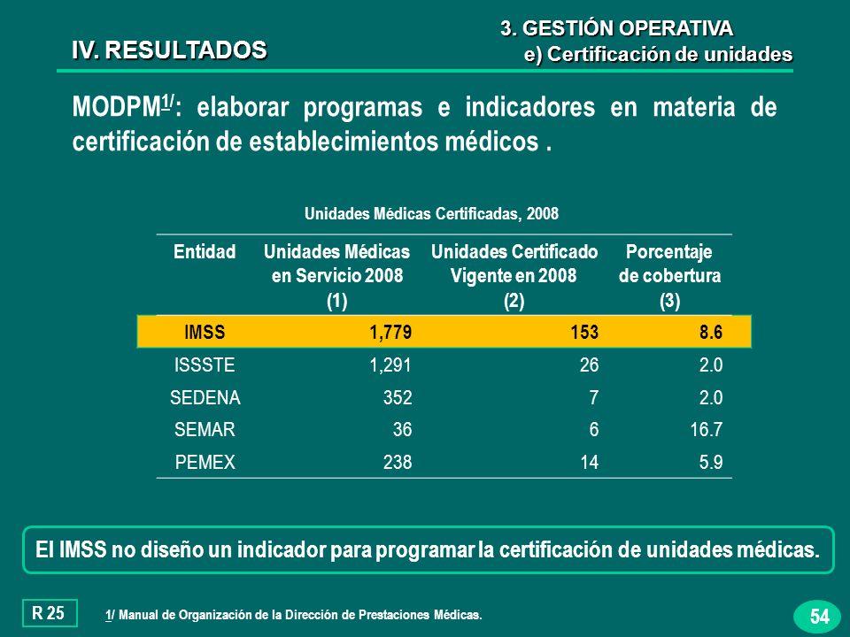 54 MODPM 1/ : elaborar programas e indicadores en materia de certificación de establecimientos médicos. R 25 IV. RESULTADOS 3. GESTIÓN OPERATIVA e) Ce