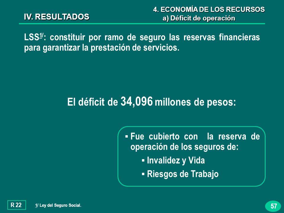 57 LSS 1/ : constituir por ramo de seguro las reservas financieras para garantizar la prestación de servicios.