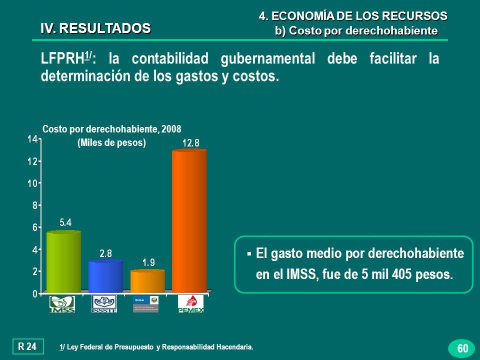 60 LFPRH 1/ : la contabilidad gubernamental debe facilitar la determinación de los gastos y costos.