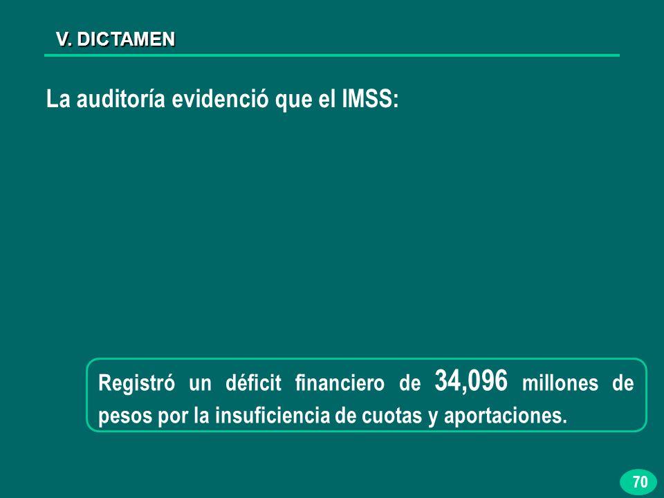 70 V. DICTAMEN La auditoría evidenció que el IMSS: Registró un déficit financiero de 34,096 millones de pesos por la insuficiencia de cuotas y aportac