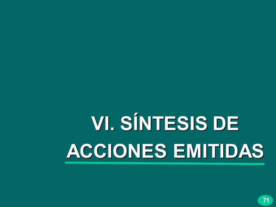 71 VI. SÍNTESIS DE ACCIONES EMITIDAS