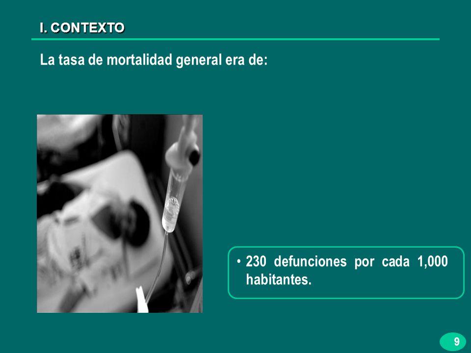 30 LIVEEI 1/ : el estándar para medir la mortalidad general es de 6.2 por mil derechohabientes.