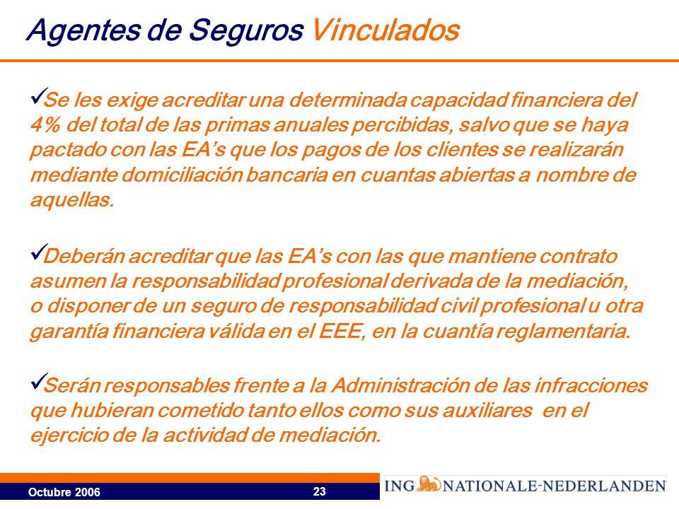 Octubre 2006 23 Se les exige acreditar una determinada capacidad financiera del 4% del total de las primas anuales percibidas, salvo que se haya pacta