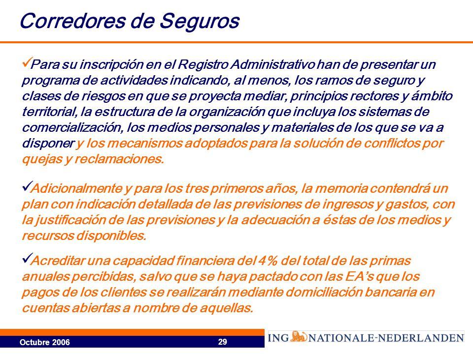 Octubre 2006 29 Corredores de Seguros Para su inscripción en el Registro Administrativo han de presentar un programa de actividades indicando, al meno