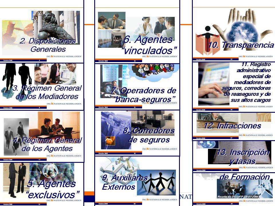 Octubre 2006 44 Grupos según clase de Mediador