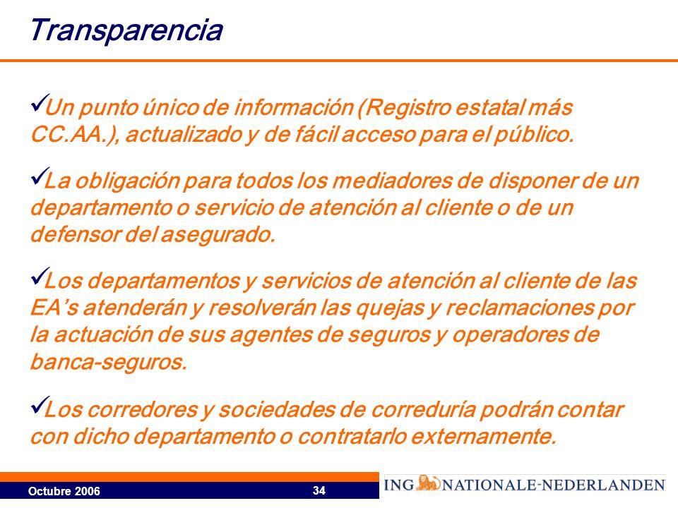 Octubre 2006 34 Transparencia Un punto único de información (Registro estatal más CC.AA.), actualizado y de fácil acceso para el público. La obligació