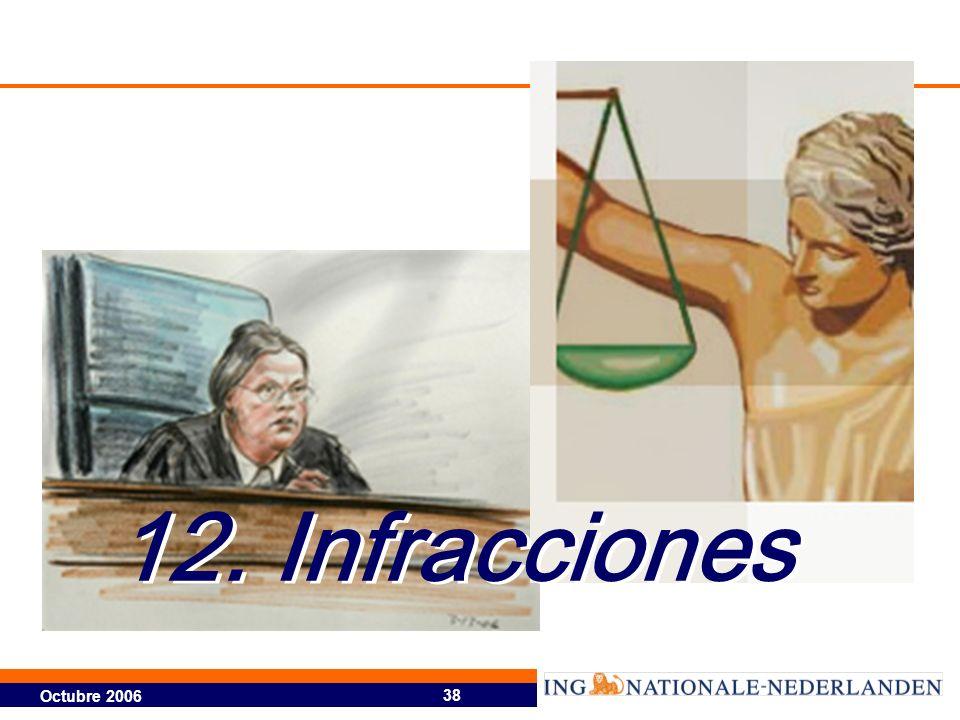 Octubre 2006 38 12. Infracciones