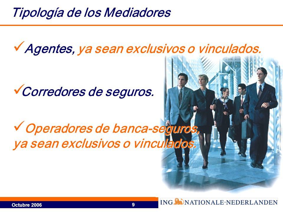 Octubre 2006 10 AGENTE AGENTE CORREDOR EXCLUSIVO VINCULADO AGENTE AGENTE CORREDOR EXCLUSIVO VINCULADO DEPENDENCIA INDEPENDENCIA UNA COMPAÑÍA TODO EL MERCADO Esquema de la Ley