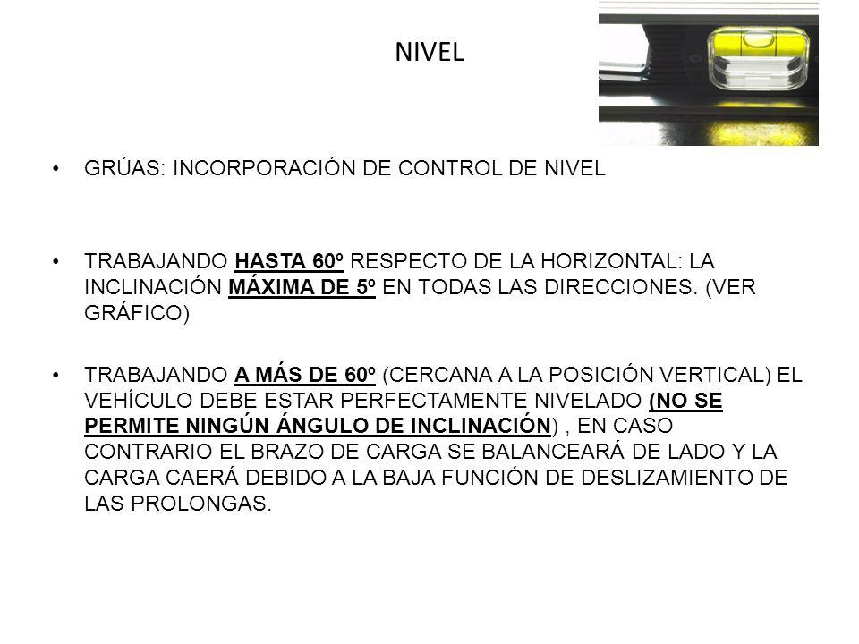 NIVEL GRÚAS: INCORPORACIÓN DE CONTROL DE NIVEL TRABAJANDO HASTA 60º RESPECTO DE LA HORIZONTAL: LA INCLINACIÓN MÁXIMA DE 5º EN TODAS LAS DIRECCIONES.