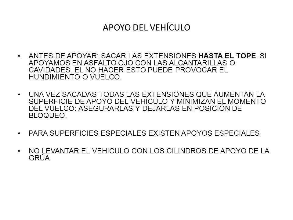 APOYO DEL VEHÍCULO ANTES DE APOYAR: SACAR LAS EXTENSIONES HASTA EL TOPE.