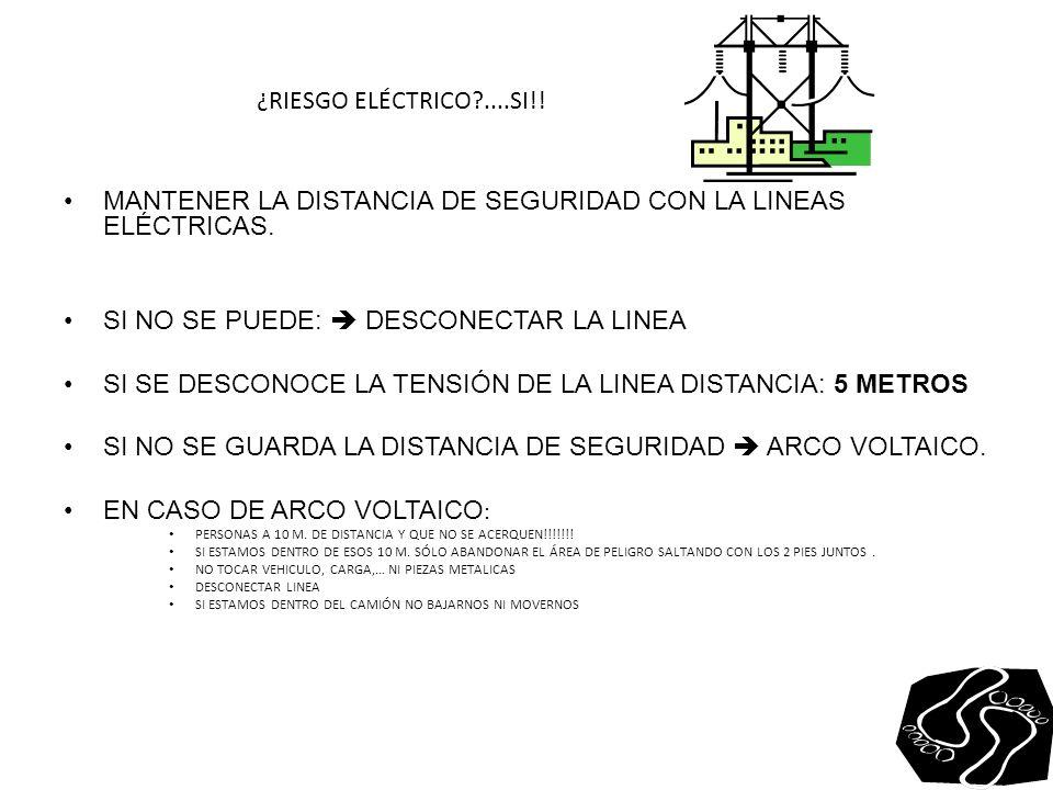 ¿RIESGO ELÉCTRICO?....SI!.MANTENER LA DISTANCIA DE SEGURIDAD CON LA LINEAS ELÉCTRICAS.