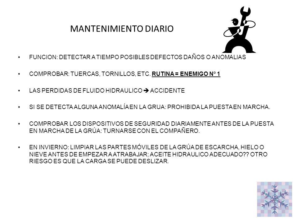 MANTENIMIENTO DIARIO FUNCION: DETECTAR A TIEMPO POSIBLES DEFECTOS DAÑOS O ANOMALIAS COMPROBAR: TUERCAS, TORNILLOS, ETC.