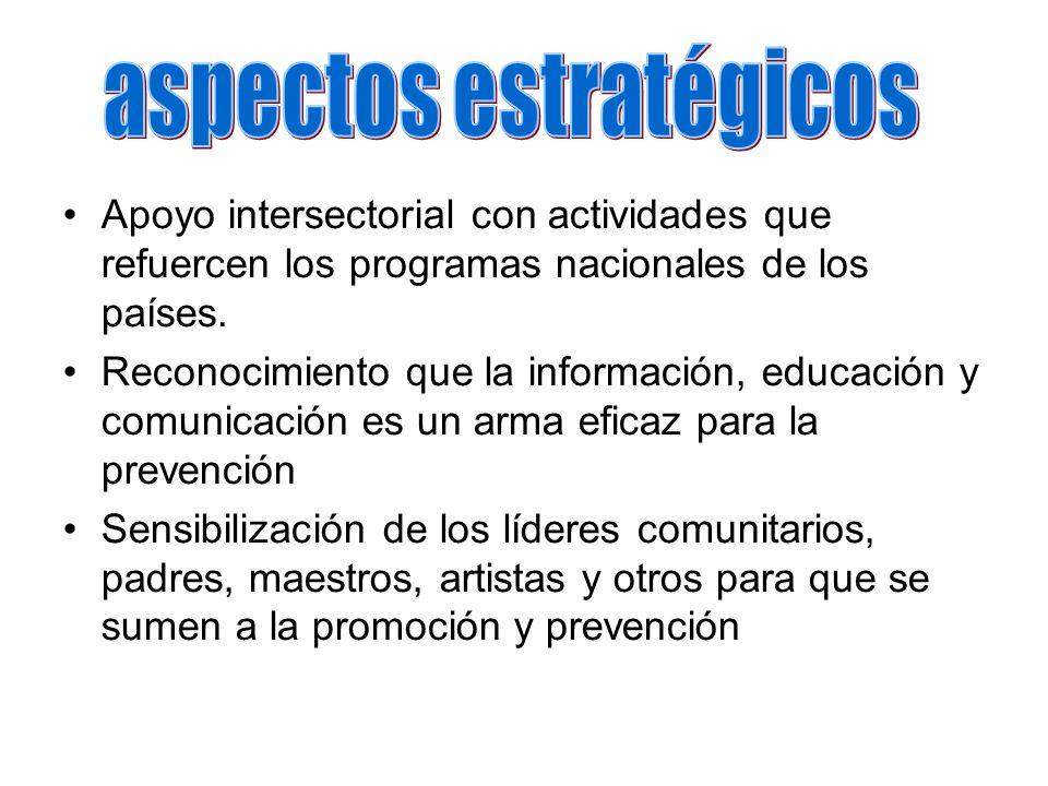 Apoyo intersectorial con actividades que refuercen los programas nacionales de los países. Reconocimiento que la información, educación y comunicación