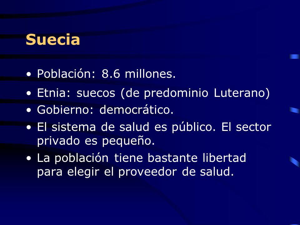 Suecia Población: 8.6 millones. Etnia: suecos (de predominio Luterano) Gobierno: democrático. El sistema de salud es público. El sector privado es peq
